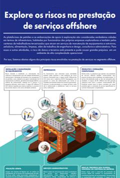 Explore os riscos na prestação de serviços offshore